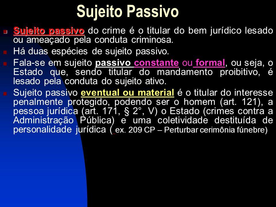 Sujeito Passivo Sujeito passivo Sujeito passivo do crime é o titular do bem jurídico lesado ou ameaçado pela conduta criminosa.