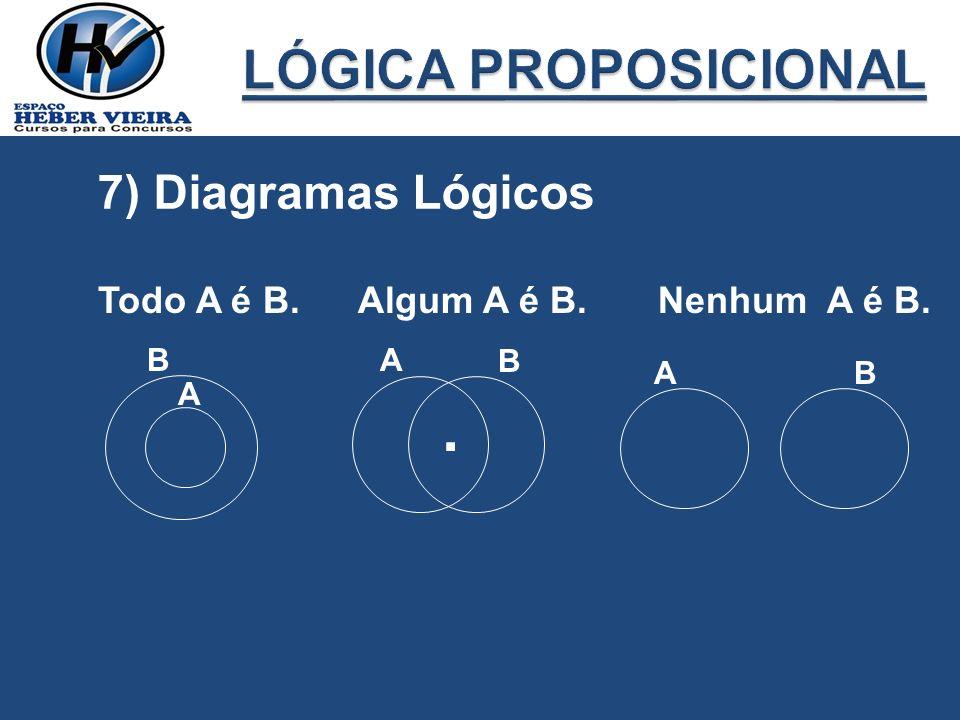 7) Diagramas Lógicos Todo A é B.Algum A é B.Nenhum A é B. A BA B. AB
