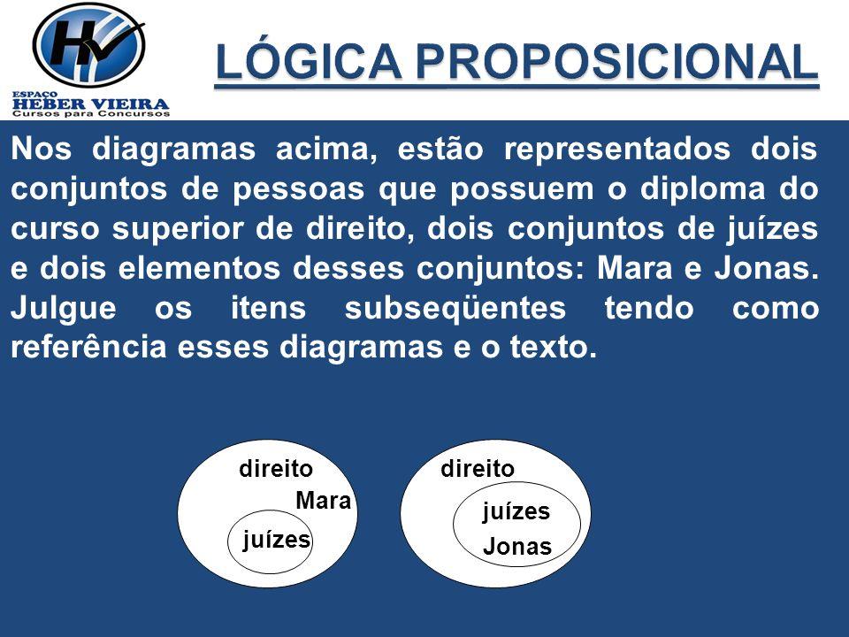 Nos diagramas acima, estão representados dois conjuntos de pessoas que possuem o diploma do curso superior de direito, dois conjuntos de juízes e dois