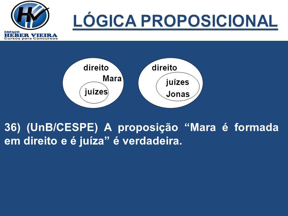 36) (UnB/CESPE) A proposição Mara é formada em direito e é juíza é verdadeira. direito juízes Mara direito juízes Jonas