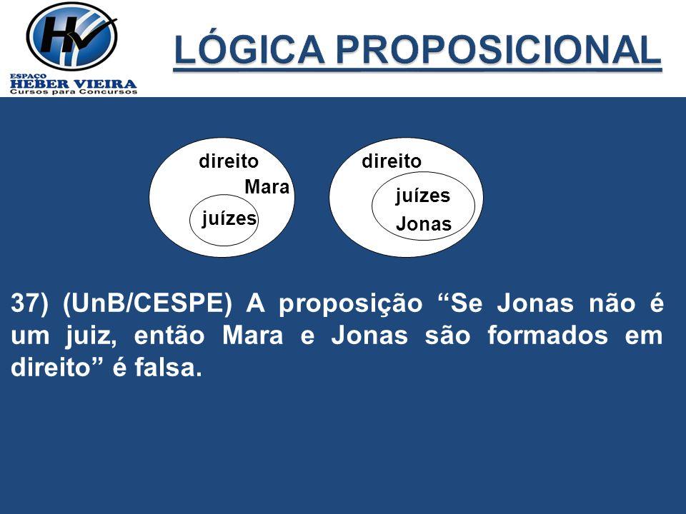 37) (UnB/CESPE) A proposição Se Jonas não é um juiz, então Mara e Jonas são formados em direito é falsa. direito juízes Mara direito juízes Jonas