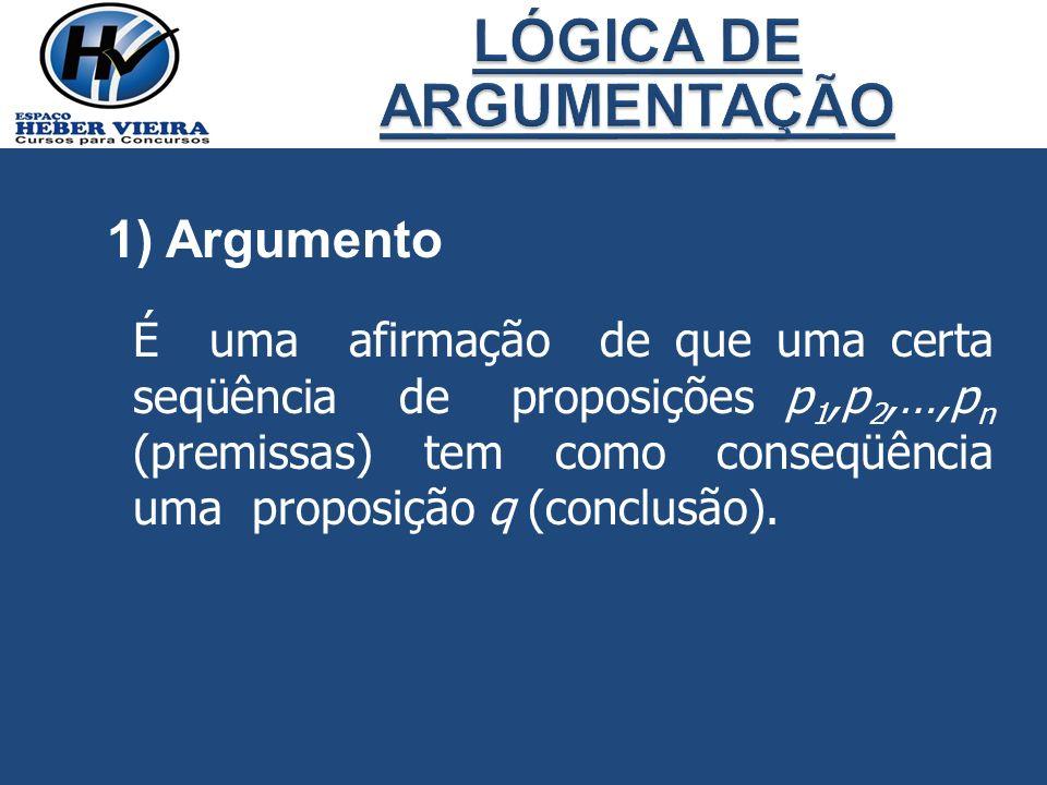 É uma afirmação de que uma certa seqüência de proposições p 1,p 2,…,p n (premissas) tem como conseqüência uma proposição q (conclusão). 1) Argumento