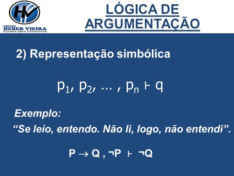 2) Representação simbólica p 1, p 2, …, p n q Exemplo: Se leio, entendo. Não li, logo, não entendi. P Q, ¬P ¬Q
