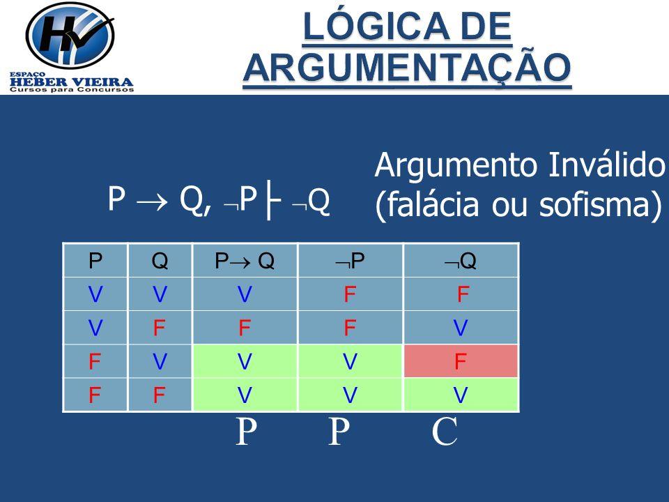 P Q, P Q P P C Argumento Inválido (falácia ou sofisma) PQ P Q P Q VVVF F VFFFV FVVVF FFVVV