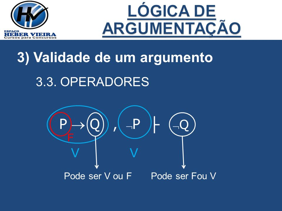 3) Validade de um argumento 3.3. OPERADORES P Q, P Q VV F Pode ser V ou FPode ser Fou V