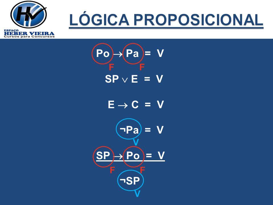 Po Pa = V SP E = V E C = V ¬Pa = V SP Po = V ¬SP V F F FF V