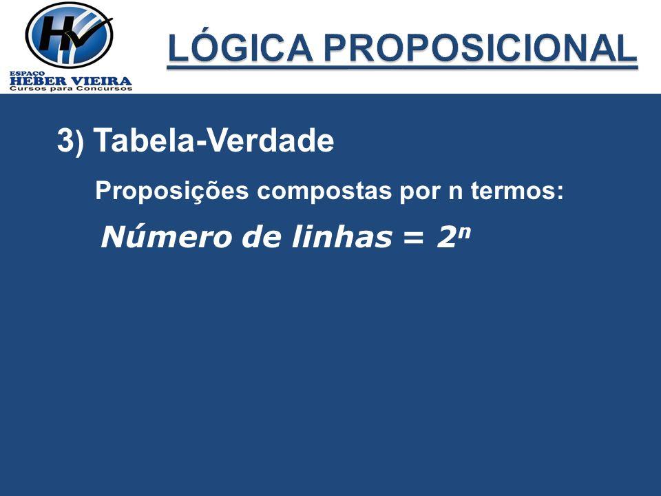3 ) Tabela-Verdade Proposições compostas por n termos: Número de linhas = 2 n