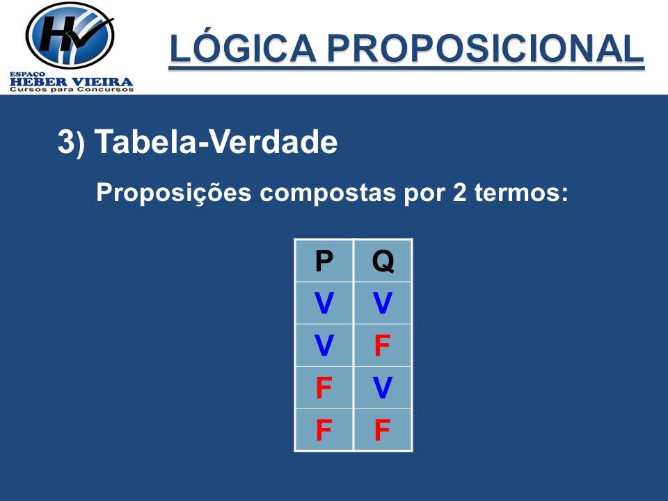 PQ VV VF FV FF 3 ) Tabela-Verdade Proposições compostas por 2 termos: