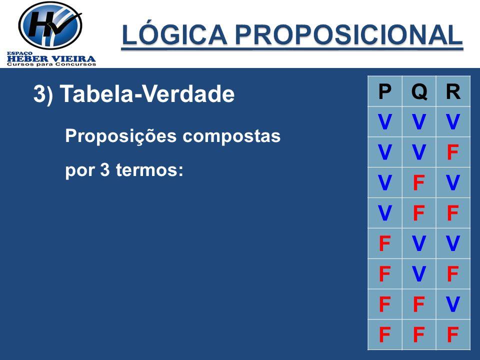 PQR VVV VVF VFV VFF FVV FVF FFV FFF 3 ) Tabela-Verdade Proposições compostas por 3 termos: