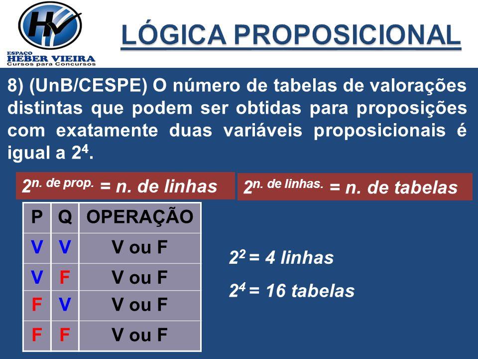 8) (UnB/CESPE) O número de tabelas de valorações distintas que podem ser obtidas para proposições com exatamente duas variáveis proposicionais é igual