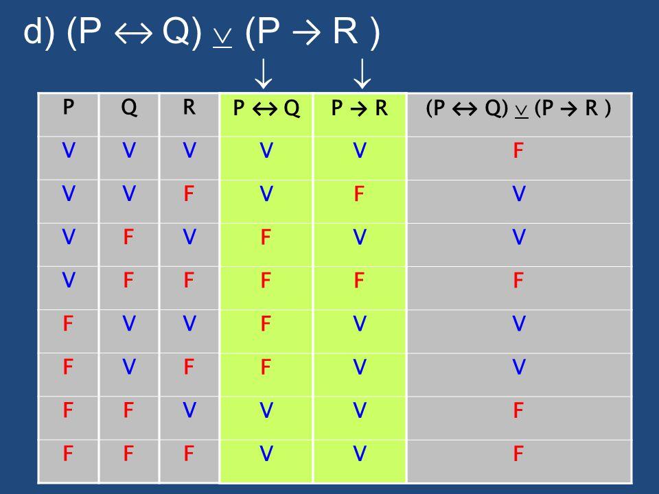 P Q V V F F F F V V P R V F V F V V V V d) (P Q) (P R ) PQR VVV VVF VFV VFF FVV FVF FFV FFF (P Q) (P R ) F V V F V V F F P Q V V F F F F V V P R V F V