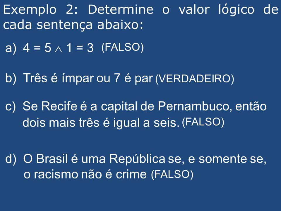 Exemplo 2: Determine o valor lógico de cada sentença abaixo: a) 4 = 5 1 = 3 b) Três é ímpar ou 7 é par c) Se Recife é a capital de Pernambuco, então d