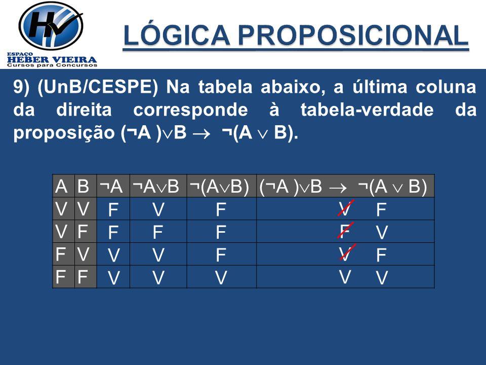 9) (UnB/CESPE) Na tabela abaixo, a última coluna da direita corresponde à tabela-verdade da proposição (¬A ) B ¬(A B). F F V V V F V V F F F V F V F V