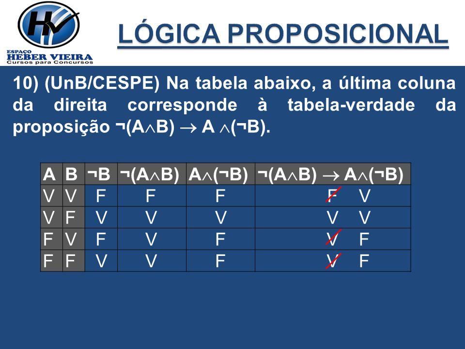 10) (UnB/CESPE) Na tabela abaixo, a última coluna da direita corresponde à tabela-verdade da proposição ¬(A B) A (¬B). AB¬B ¬(A B)A (¬B)¬(A B) A (¬B)