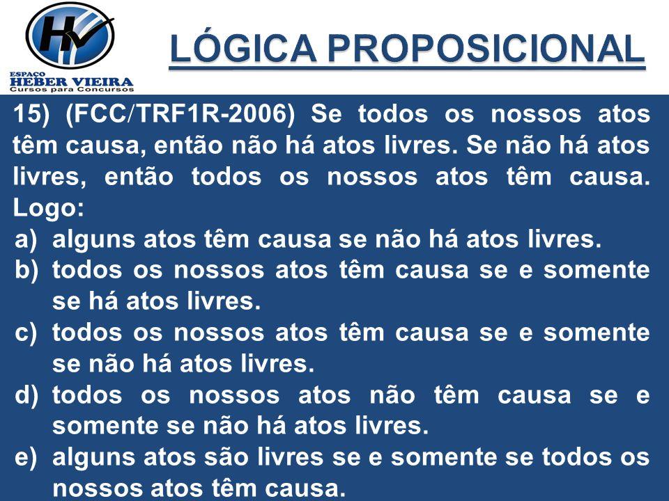 15) (FCC TRF1R-2006) Se todos os nossos atos têm causa, então não há atos livres. Se não há atos livres, então todos os nossos atos têm causa. Logo: a