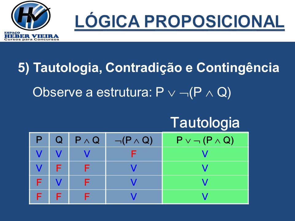 5) Tautologia, Contradição e Contingência Observe a estrutura: P (P Q) PQP Q (P Q)P (P Q) VVVFV VFFVV FVFVV FFFVV Tautologia