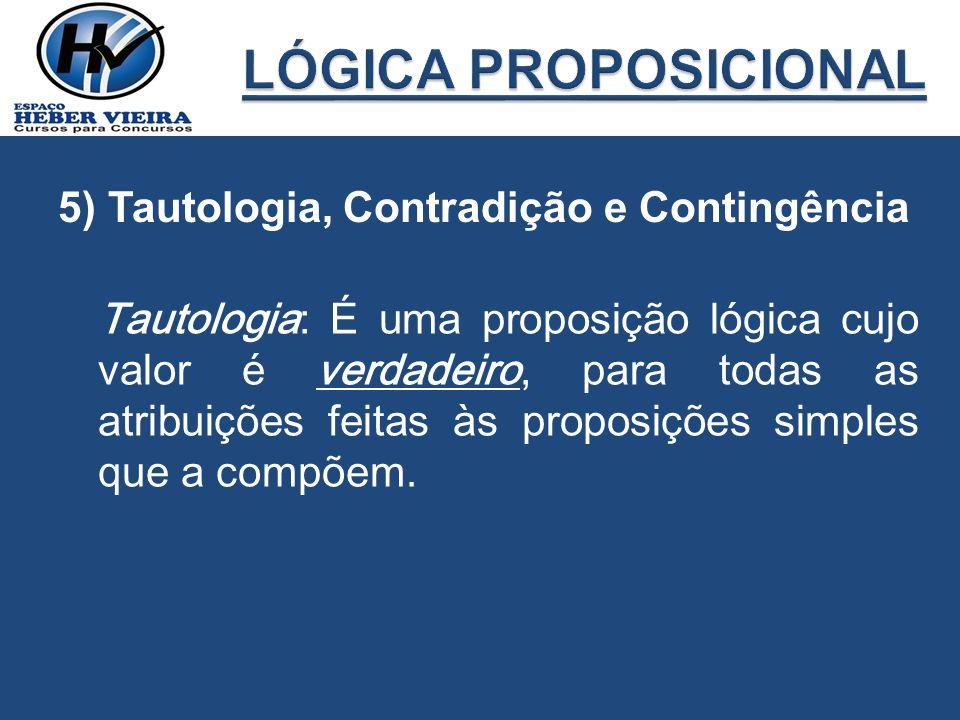 5) Tautologia, Contradição e Contingência Tautologia: É uma proposição lógica cujo valor é verdadeiro, para todas as atribuições feitas às proposições