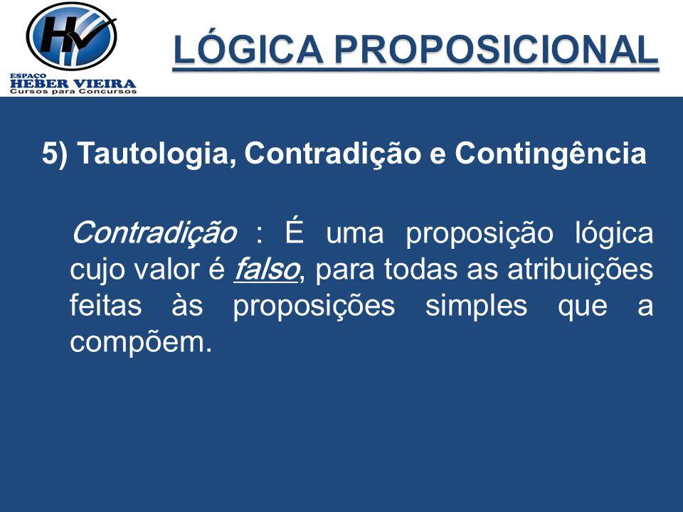 Contradição : É uma proposição lógica cujo valor é falso, para todas as atribuições feitas às proposições simples que a compõem.