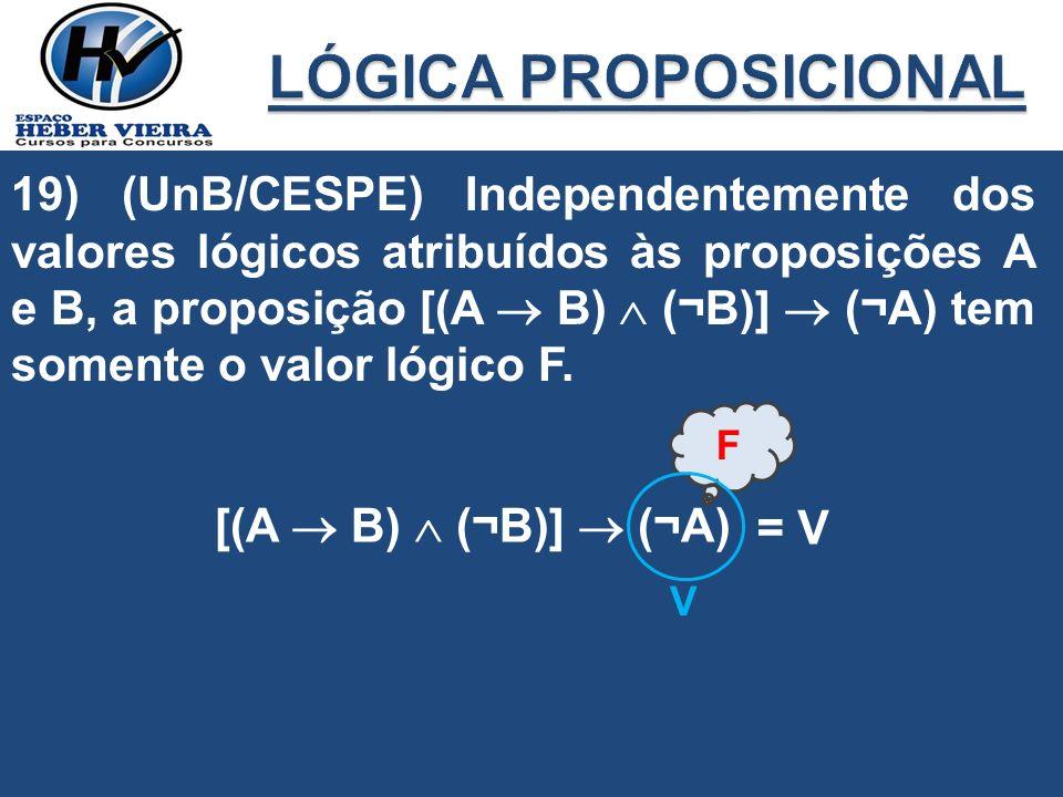 19) (UnB/CESPE) Independentemente dos valores lógicos atribuídos às proposições A e B, a proposição [(A B) (¬B)] (¬A) tem somente o valor lógico F. [(