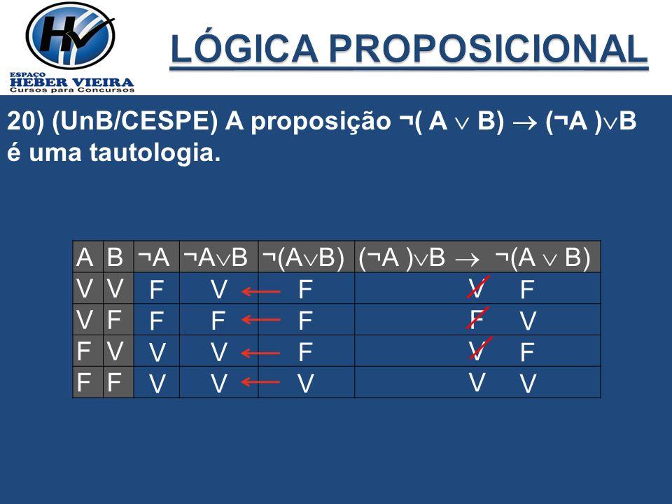 20) (UnB/CESPE) A proposição ¬( A B) (¬A ) B é uma tautologia. F F V V V F V V F F F V F V F V AB¬A ¬A B¬(A B)(¬A ) B ¬(A B) VVV VFF FVV FFV