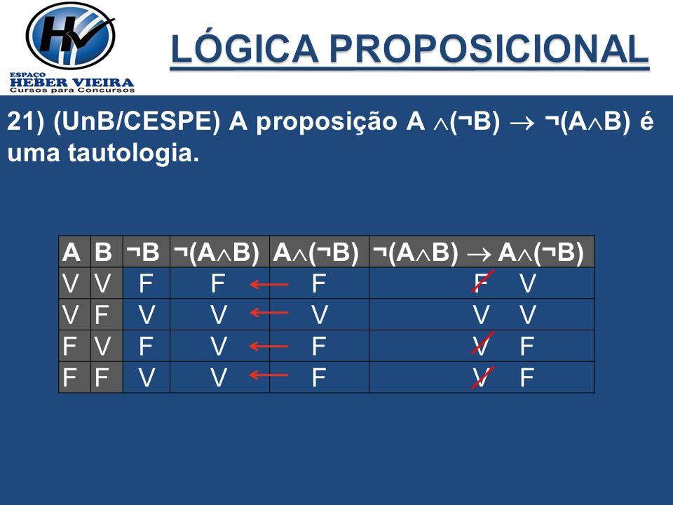 21) (UnB/CESPE) A proposição A (¬B) ¬(A B) é uma tautologia. AB¬B ¬(A B)A (¬B)¬(A B) A (¬B) VVF VFV FVV FFV F V F V F V V V F V F F V V F F