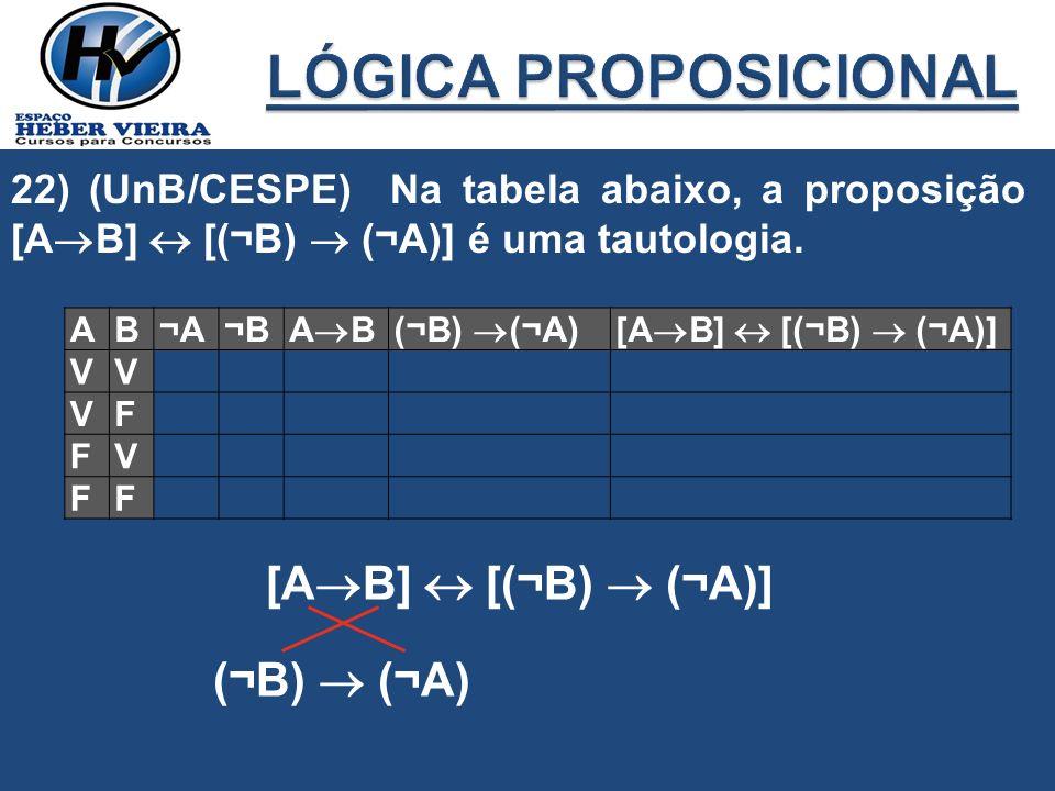 22) (UnB/CESPE) Na tabela abaixo, a proposição [A B] [(¬B) (¬A)] é uma tautologia. AB¬A¬B A B(¬B) (¬A)[A B] [(¬B) (¬A)] VV VF FV FF (¬B) (¬A)