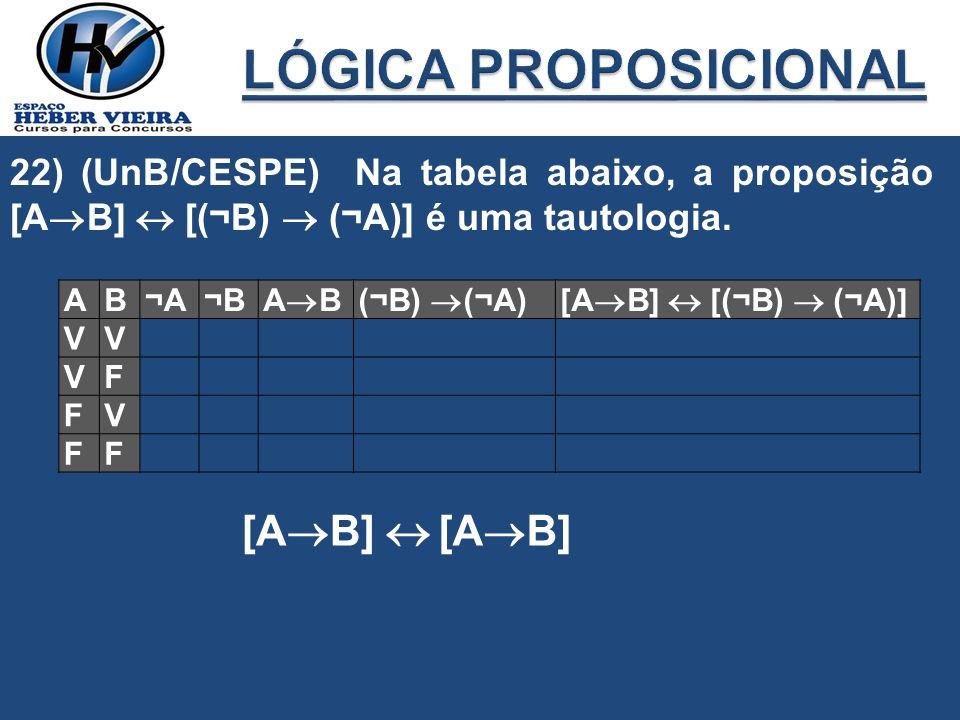 22) (UnB/CESPE) Na tabela abaixo, a proposição [A B] [(¬B) (¬A)] é uma tautologia. AB¬A¬B A B(¬B) (¬A)[A B] [(¬B) (¬A)] VV VF FV FF [A B]