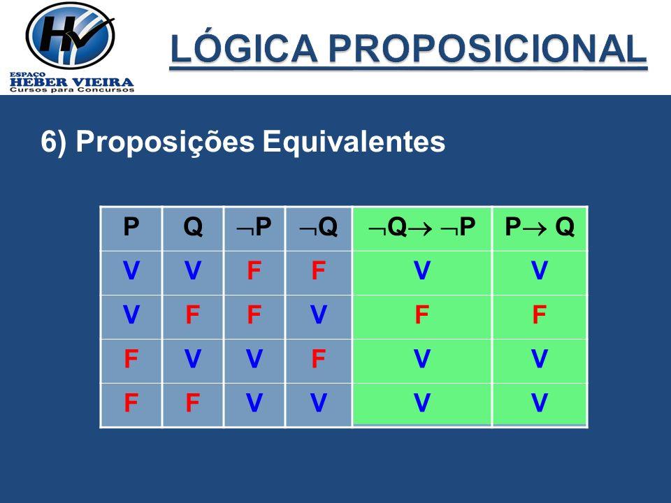 6) Proposições Equivalentes PQ P Q Q PP Q VVFFVV VFFVFF FVVFVV FFVVVV