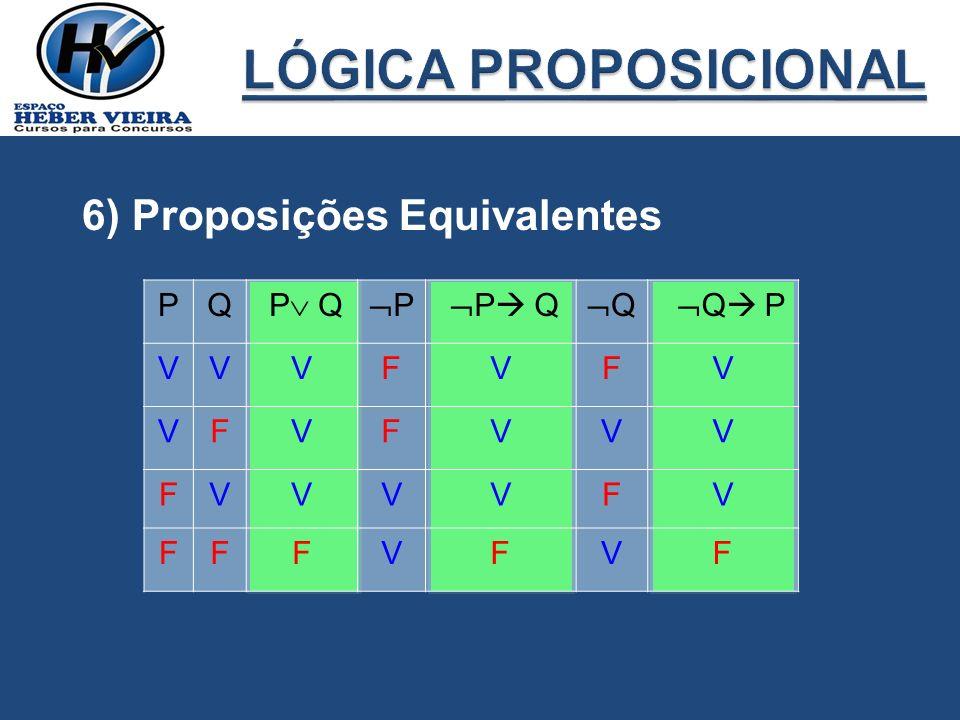 6) Proposições Equivalentes PQ P Q P Q Q P VVVFVFV VFVFVVV FVVVVFV FFFVFVF