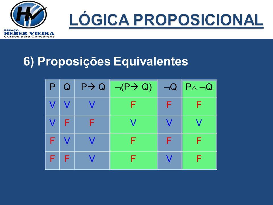 PQ P Q (P Q) QP Q VVVFFF VFFVVV FVVFFF FFVFVF 6) Proposições Equivalentes