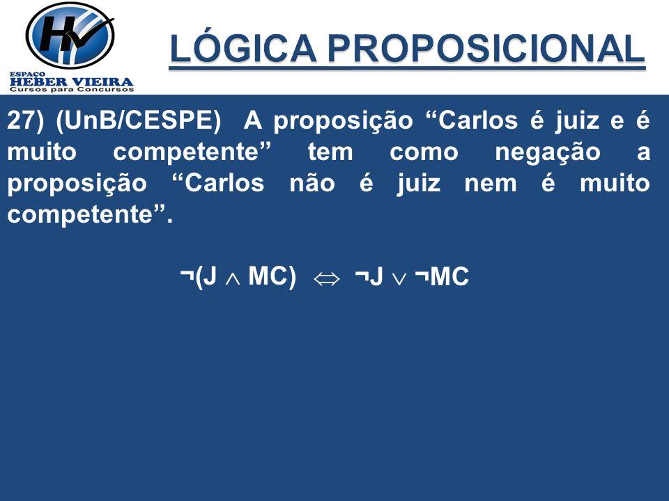 27) (UnB/CESPE) A proposição Carlos é juiz e é muito competente tem como negação a proposição Carlos não é juiz nem é muito competente. ¬(J MC) ¬J ¬MC