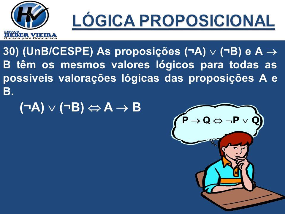 30) (UnB/CESPE) As proposições (¬A) (¬B) e A B têm os mesmos valores lógicos para todas as possíveis valorações lógicas das proposições A e B. (¬A) (¬