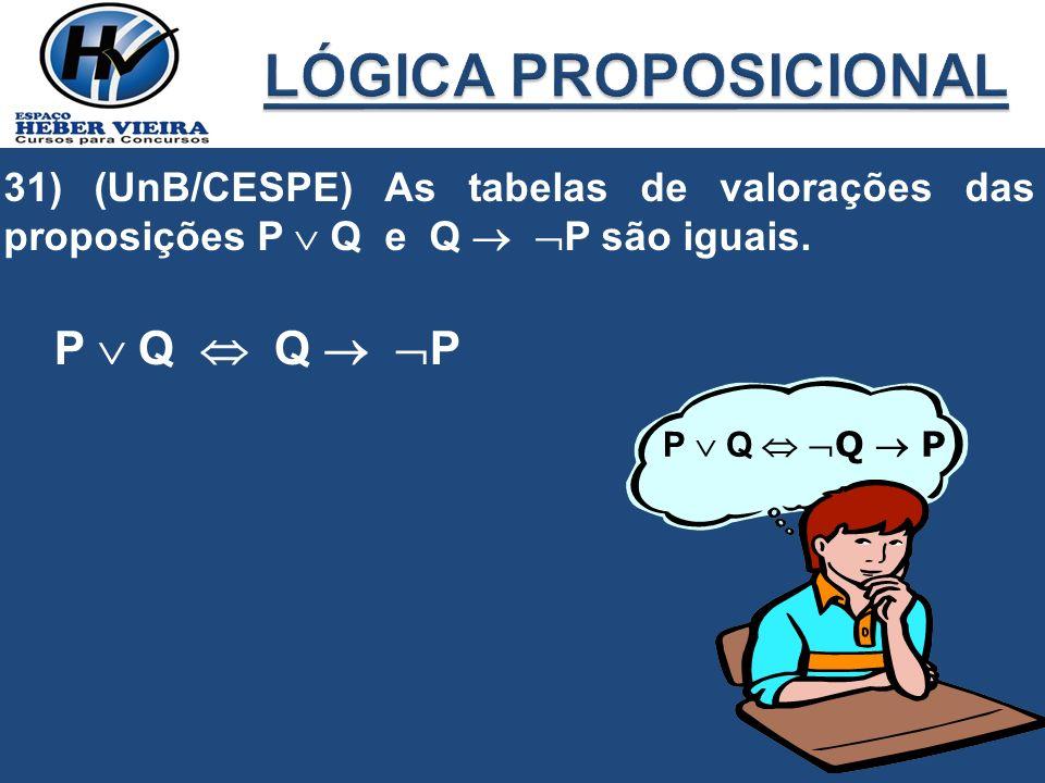 31) (UnB/CESPE) As tabelas de valorações das proposições P Q e Q P são iguais. P QQ P