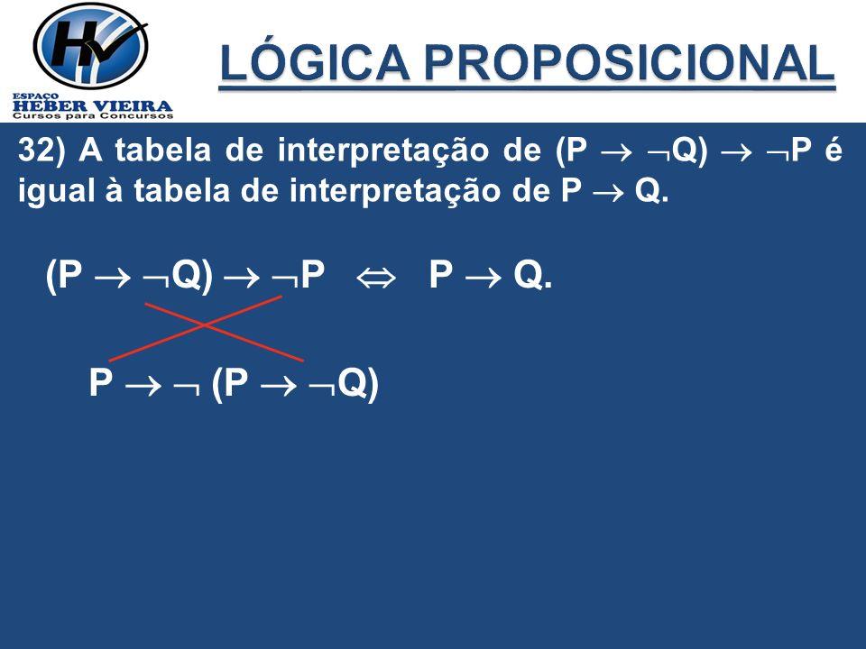 32) A tabela de interpretação de (P Q) P é igual à tabela de interpretação de P Q. (P Q) P P Q. P (P Q)