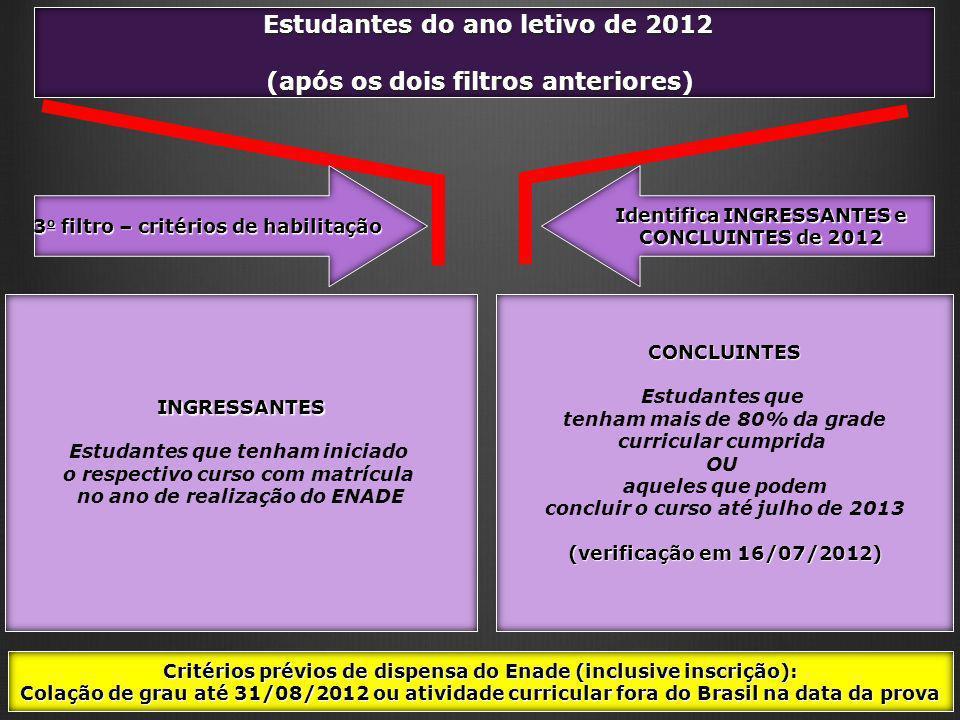 Estudantes do ano letivo de 2012 Estudantes do ano letivo de 2012 (após os dois filtros anteriores) 3 o filtro – critérios de habilitação Identifica I