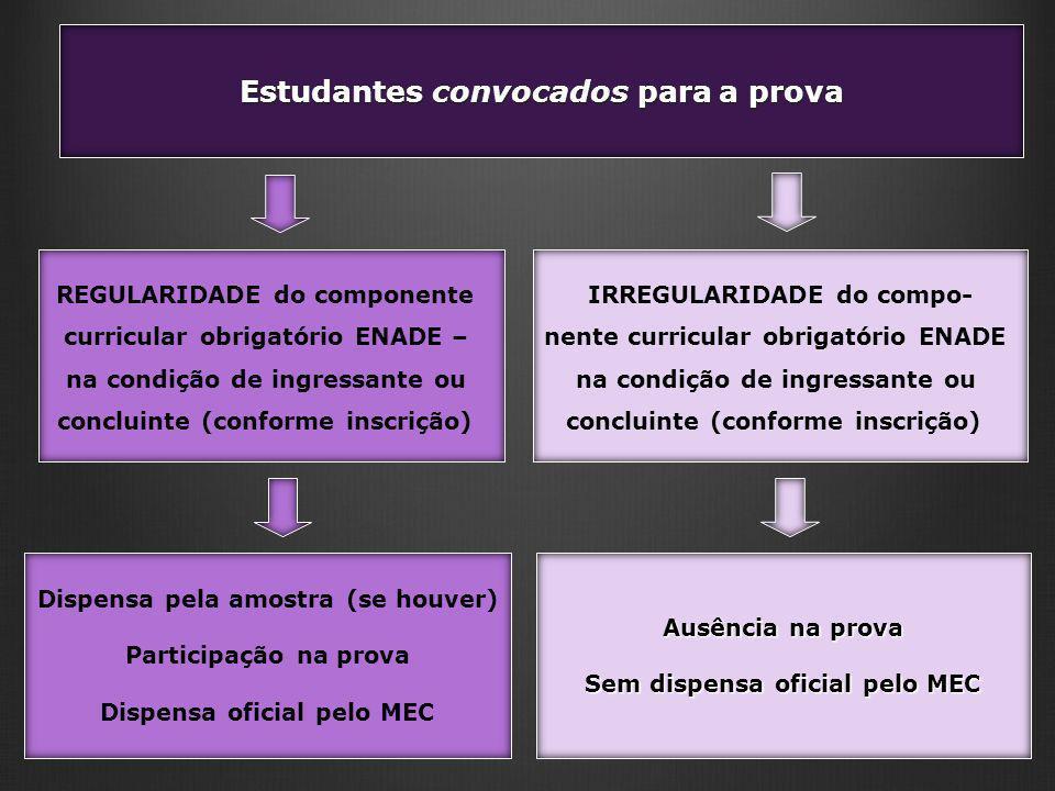 Estudantes convocados para a prova REGULARIDADE do componente curricular obrigatório ENADE – na condição de ingressante ou concluinte (conforme inscri
