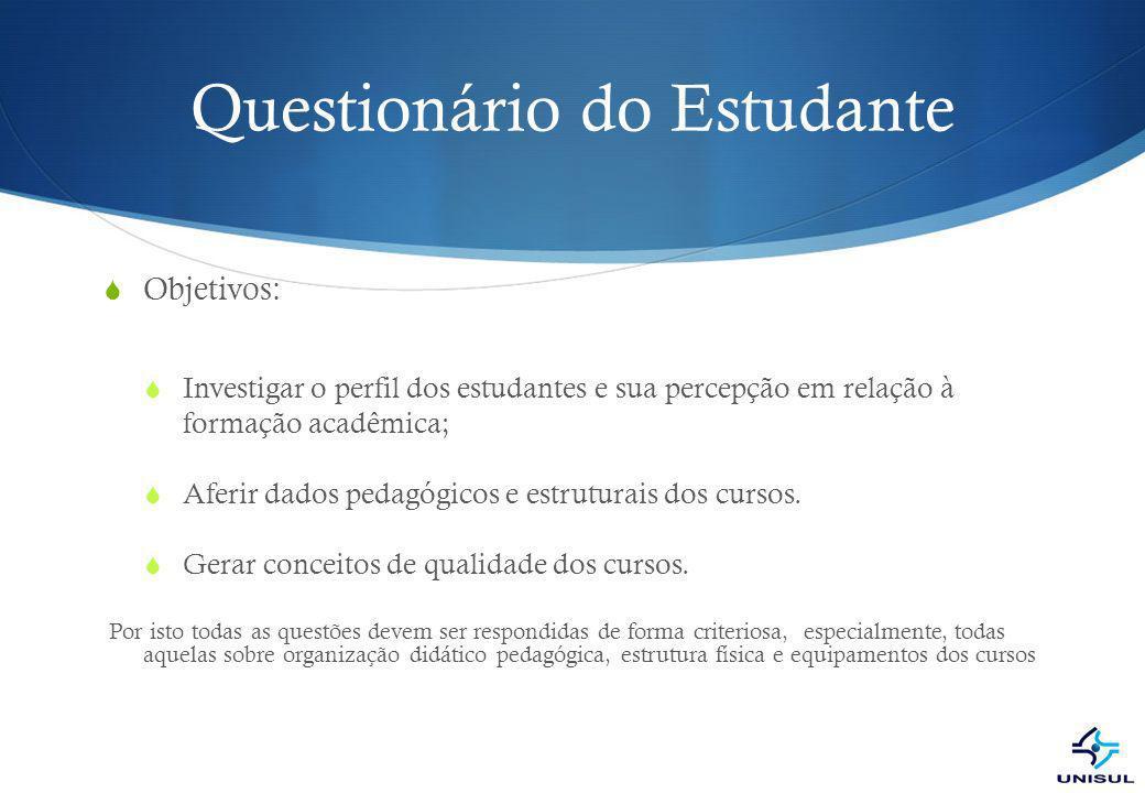 Questionário do Estudante Características: Preenchimento obrigatório, Gera dados que integram a avaliação externa do curso e da instituição no Sinaes.