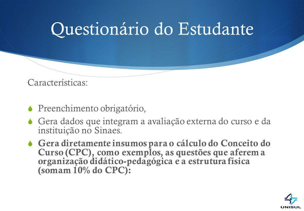 Questionário do Estudante Perfil dos estudantes Como o estudante percebe o ambiente acadêmico de sua formação.