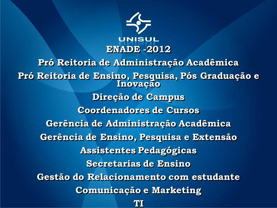 ENADE -2012 Pró Reitoria de Administração Acadêmica Pró Reitoria de Ensino, Pesquisa, Pós Graduação e Inovação Direção de Campus Coordenadores de Curs