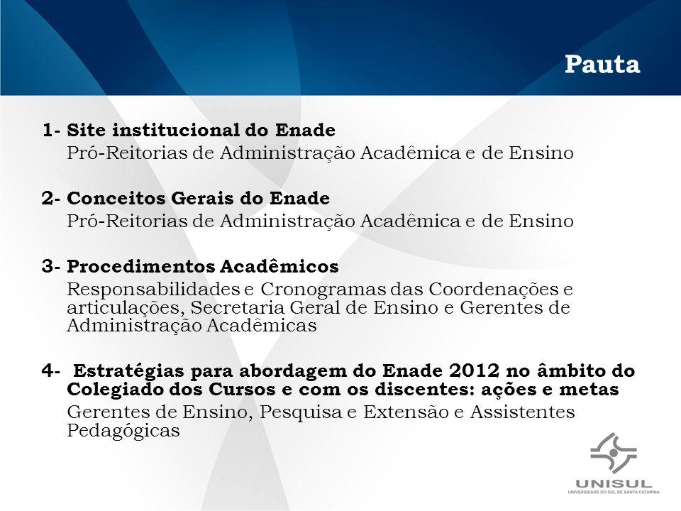 Pauta 1- Site institucional do Enade Pró-Reitorias de Administração Acadêmica e de Ensino 2- Conceitos Gerais do Enade Pró-Reitorias de Administração Acadêmica e de Ensino 3- Procedimentos Acadêmicos Responsabilidades e Cronogramas das Coordenações e articulações, Secretaria Geral de Ensino e Gerentes de Administração Acadêmicas 4- Estratégias para abordagem do Enade 2012 no âmbito do Colegiado dos Cursos e com os discentes: ações e metas Gerentes de Ensino, Pesquisa e Extensão e Assistentes Pedagógicas