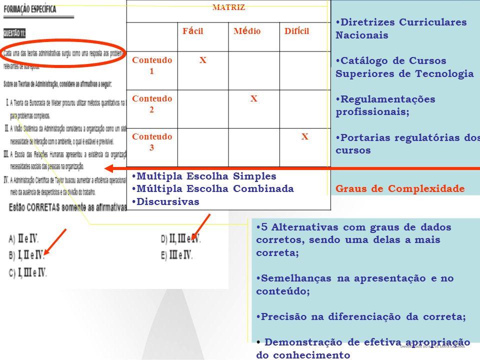MATRIZ F á cilM é dioDif í cil Conteudo 1 X Conteudo 2 X Conteudo 3 X Multipla Escolha Simples Múltipla Escolha Combinada Discursivas Diretrizes Curri
