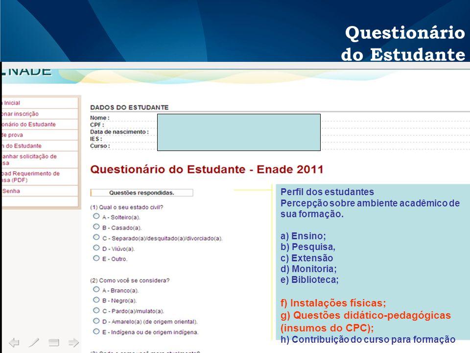 Questionário do Estudante Perfil dos estudantes Percepção sobre ambiente acadêmico de sua formação. a) Ensino; b) Pesquisa, c) Extensão d) Monitoria;