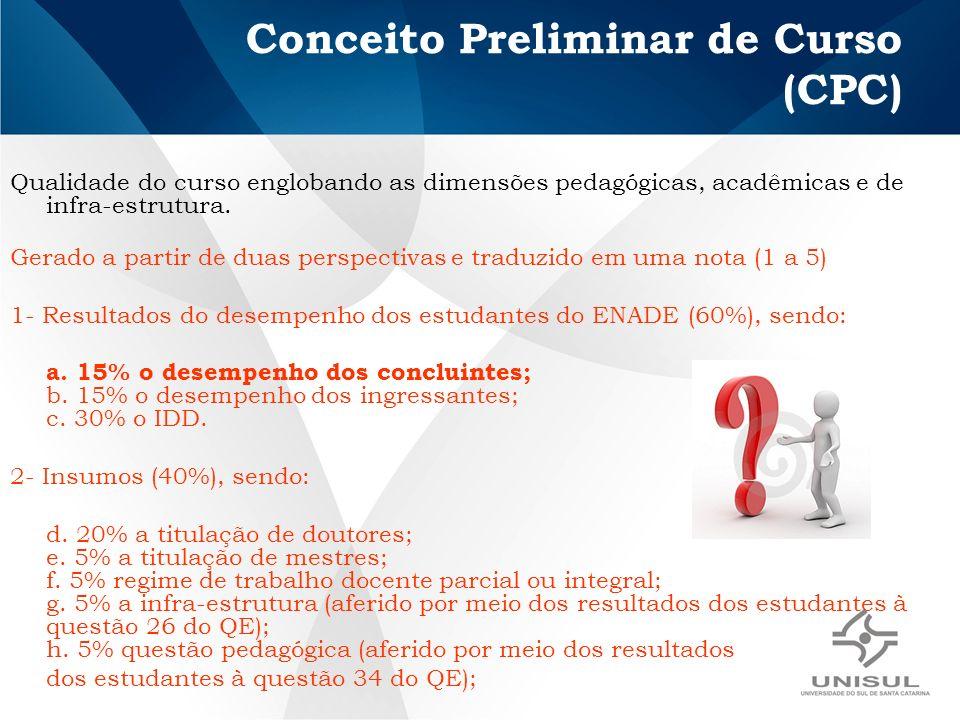 Conceito Preliminar de Curso (CPC) Qualidade do curso englobando as dimensões pedagógicas, acadêmicas e de infra-estrutura. Gerado a partir de duas pe