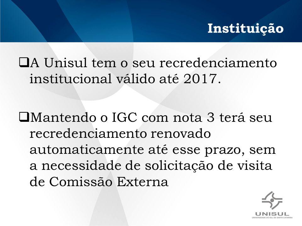 Instituição A Unisul tem o seu recredenciamento institucional válido até 2017. Mantendo o IGC com nota 3 terá seu recredenciamento renovado automatica