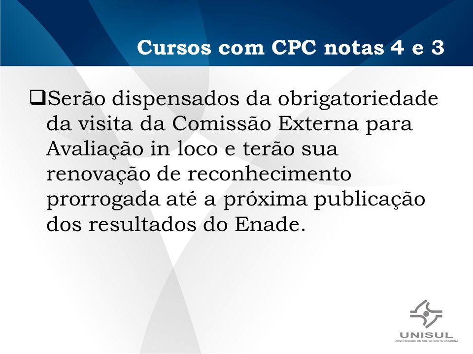 Cursos com CPC notas 4 e 3 Serão dispensados da obrigatoriedade da visita da Comissão Externa para Avaliação in loco e terão sua renovação de reconhecimento prorrogada até a próxima publicação dos resultados do Enade.