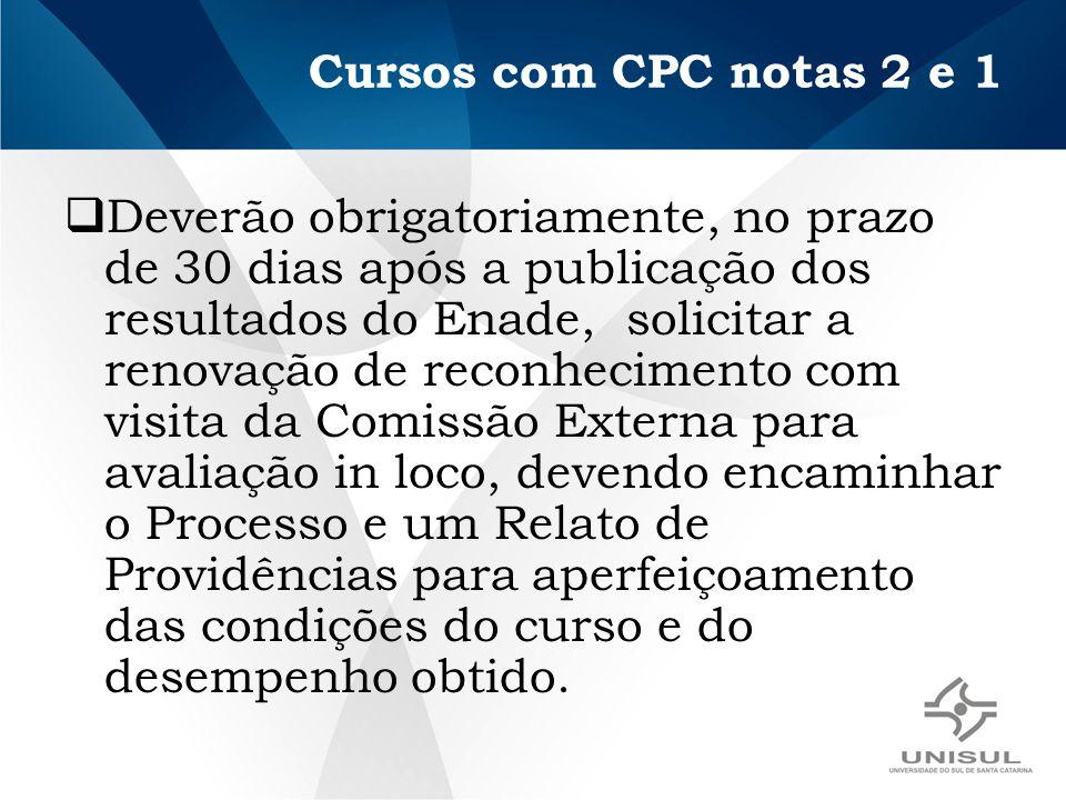 Cursos com CPC notas 2 e 1 Deverão obrigatoriamente, no prazo de 30 dias após a publicação dos resultados do Enade, solicitar a renovação de reconheci