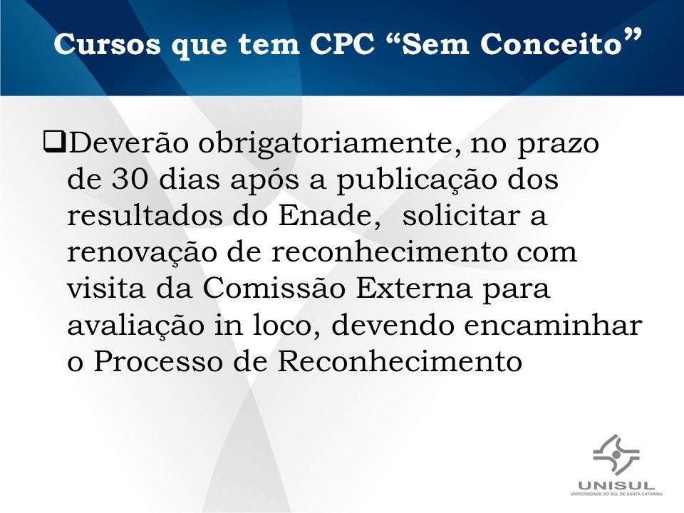 Cursos que tem CPC Sem Conceito Deverão obrigatoriamente, no prazo de 30 dias após a publicação dos resultados do Enade, solicitar a renovação de reco