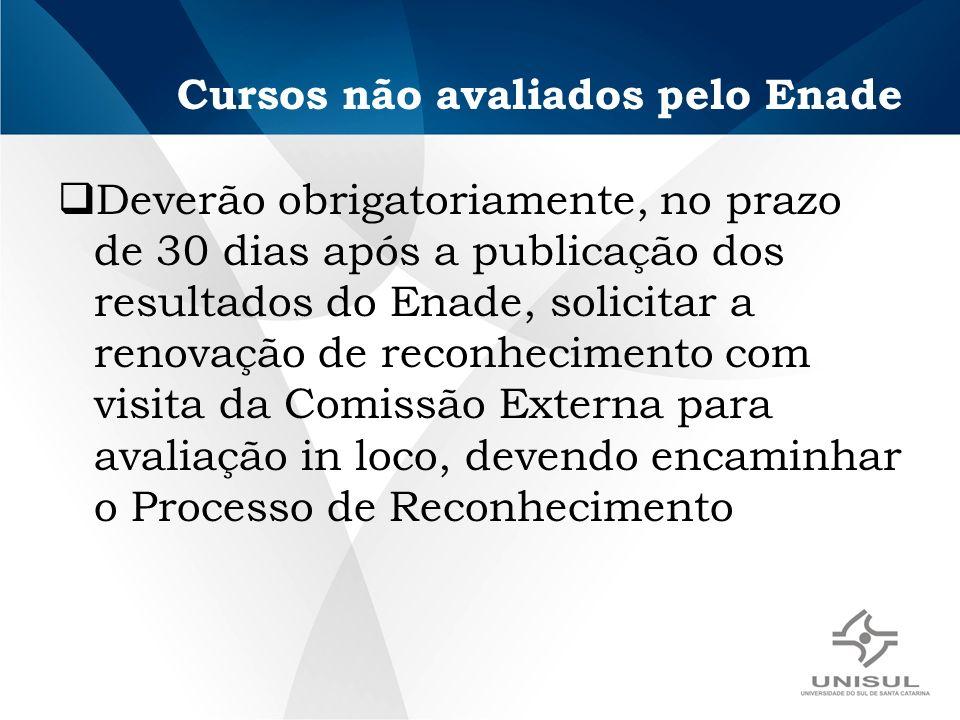 Cursos não avaliados pelo Enade Deverão obrigatoriamente, no prazo de 30 dias após a publicação dos resultados do Enade, solicitar a renovação de reco