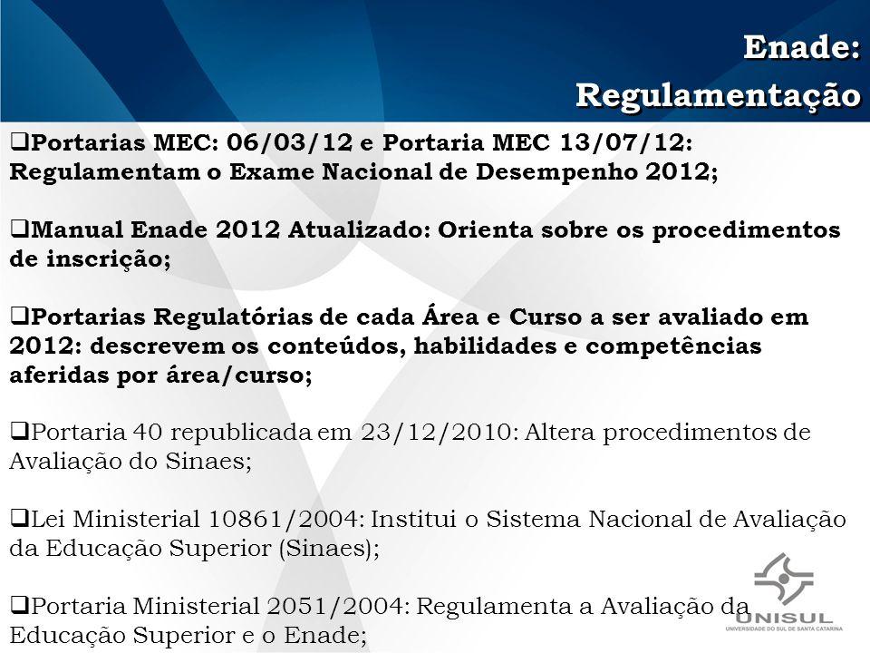 Enade: Regulamentação Enade: Regulamentação Portarias MEC: 06/03/12 e Portaria MEC 13/07/12: Regulamentam o Exame Nacional de Desempenho 2012; Manual Enade 2012 Atualizado: Orienta sobre os procedimentos de inscrição; Portarias Regulatórias de cada Área e Curso a ser avaliado em 2012: descrevem os conteúdos, habilidades e competências aferidas por área/curso; Portaria 40 republicada em 23/12/2010: Altera procedimentos de Avaliação do Sinaes; Lei Ministerial 10861/2004: Institui o Sistema Nacional de Avaliação da Educação Superior (Sinaes); Portaria Ministerial 2051/2004: Regulamenta a Avaliação da Educação Superior e o Enade;