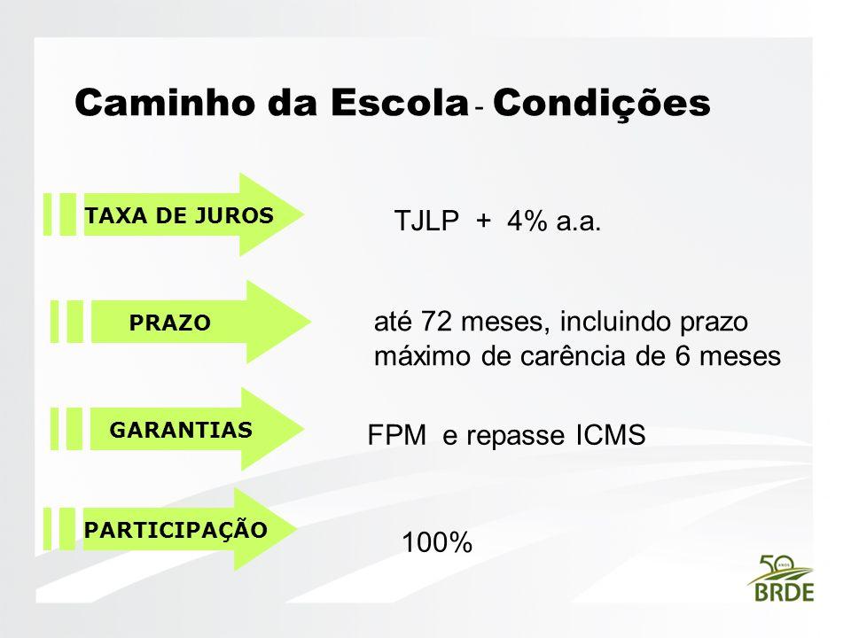 Caminho da Escola - Condições TAXA DE JUROS PRAZO GARANTIAS TJLP + 4% a.a. até 72 meses, incluindo prazo máximo de carência de 6 meses FPM e repasse I